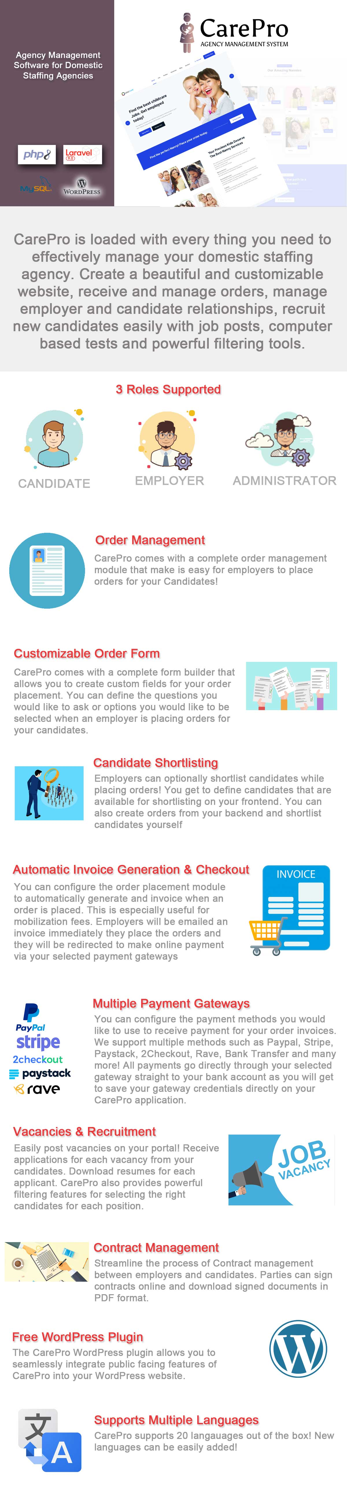 CarePro - Domestic Staffing Agency Management System - 1